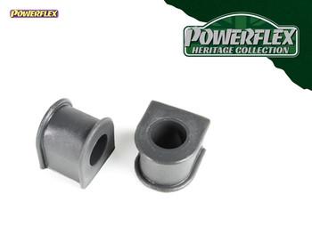 Powerflex PFR19-210-22H