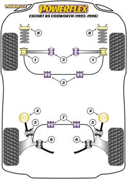 Powerflex Heritage Rear Anti-Roll Bar Mounting Bushes 22mm - Escort RS Cosworth (1992-1996) - PFR19-210-22H