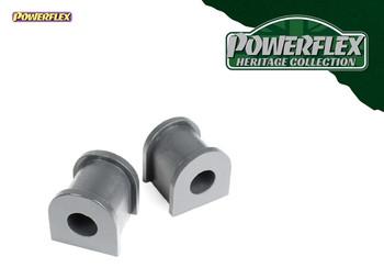 Powerflex PFF19-225-18H