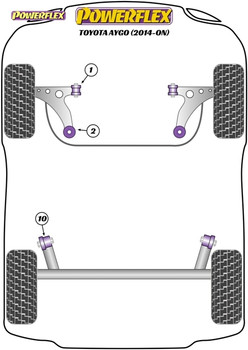 Powerflex Track Front Wishbone Rear Bushes  - Aygo (2014 - ON) - PFF12-702BLK