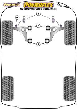 Powerflex Front Anti Roll Bar To Link Arm Bushes 18mm - SL R129 (1989-2001) - PFF40-404-18