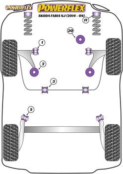 Powerflex Front Anti Roll Bar Bushes 19mm - Fabia NJ (2014 - ON) - PFF85-603-19
