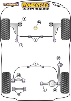 Powerflex Front Wishbone Rear Bushes Anti-Lift & Caster Offset  - C70 (2006 - 2013) - PFF19-1002G