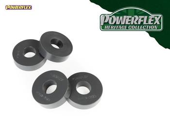 Powerflex PFF19-3620H