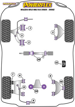 Powerflex Heritage Steering Rack Mounting Bushes Kit - MX-5, Miata, Eunos Mk1 NA (1989-1998) - PFF36-108H
