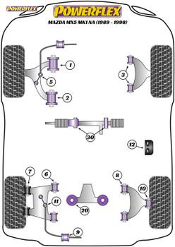 Powerflex Heritage Rear Upper Wishbone Bushes Inner - MX-5, Miata, Eunos Mk1 NA (1989-1998) - PFR36-112H