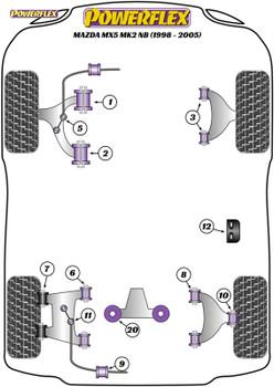 Powerflex Heritage Rear Diff Mounting Bushes Insert - MX-5, Miata, Eunos Mk2 NB (1998-2005) - PFR36-121H