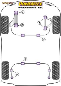 Powerflex Heritage Rear Anti Roll Bar Link Rod Bushes - 928 (1978-1995) - PFR57-714H