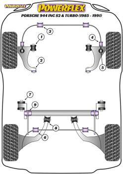 Powerflex Heritage Rear Pivot Strut To Tube Bushes - 944 inc S2 & Turbo (1985 - 1991) - PFR57-223H