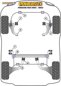 Powerflex Heritage Rear Axle Carrier Outer Mounting - 968 (1992-1995) - PFR57-220H
