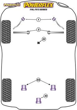 Powerflex Track Rear Diff Front Mounting Bush  - F10, F11 5 Series - PFR5-6032BLK