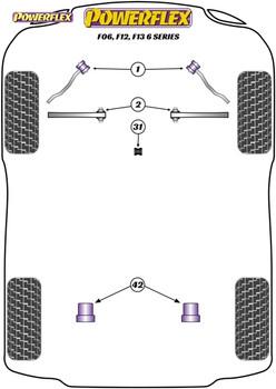 Powerflex Track Rear Diff Rear Mounting Bush  - F06, F12, F13 6 Series - PFR5-6031BLK