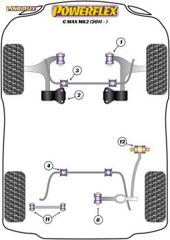 Powerflex Track Lower Torque Mount Bracket & Bush, Track Use - C-Max MK2 (2011 ON) - PFF19-1822BLK