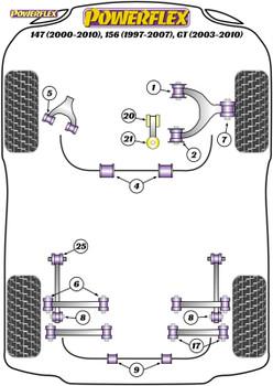 Powerflex Track Front Anti Roll Bar Bushes 24mm - 147 (2000-2010), 156 (1997-2007), GT (2003-2010) - PFF1-810-24BLK