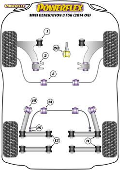 Powerflex Track Front Anti Roll Bar Bushes 23.7mm - F56 Gen 3 (2014 on) - PFF5-1303-23.7BLK