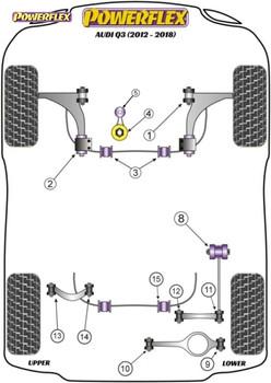 Powerflex Track Lower Engine Mount Small Bush - Q3 (2012 - 2018) - PFF3-905BLK