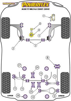 Powerflex Lower Engine Mount Small Bush - TT MK2 8J (2007-2014) - PFF3-905