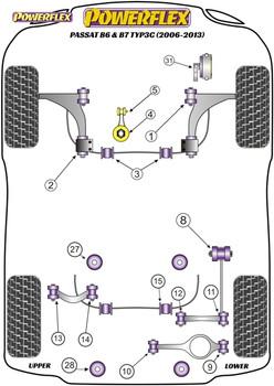 Powerflex Track Lower Engine Mount Small Bush - Passat B6 & B7 Typ3C (2006-2013) - PFF3-905BLK