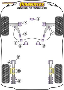 Powerflex Track Front Eibach 20.5mm Anti Roll Bar Inner Mounts - Caddy Mk1 Typ 14 (1985-1996) - PFF85-216-20.5BLK