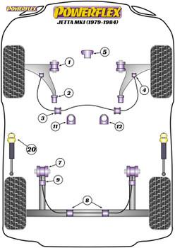 Powerflex Track Front Eibach 20.5mm Anti Roll Bar Inner Mounts - Jetta MK1 (1979-1984) - PFF85-216-20.5BLK