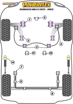 Powerflex Track Front Eibach 20.5mm Anti Roll Bar Inner Mounts - Scirocco MK1/2 (1973 - 1992) - PFF85-216-20.5BLK