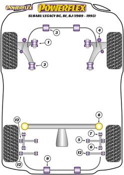 Powerflex Track Front Wishbone Front Bushes - Legacy BC, BF, BJ (1989 - 1993) - PFF69-101BLK