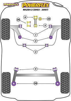 Powerflex Lower Engine Mount Bracket & Bushes, Fast Road  - Mazda 2 (2003 - 2007) - PFF19-2020
