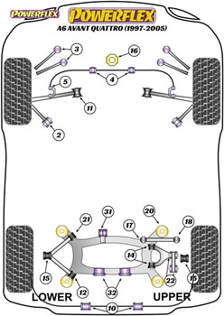 Powerflex Track Rear Subframe Mounting Bushes - A6 Avant Quattro (1997 - 2005) - PFR3-1120BLK