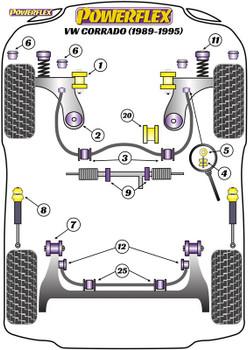 Powerflex Heritage Rear Anti Roll Bar Bushes - Corrado (1989 - 1995) - PFR85-225-20.5H