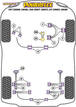 Powerflex Rear Anti Roll Bar Bushes 18mm - 147 (2000-2010), 156 (1997-2007), GT (2003-2010) - PFR1-819-18