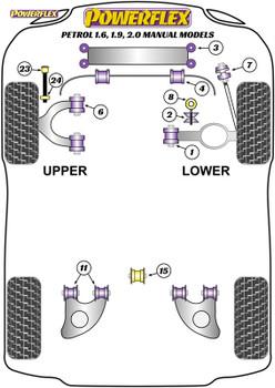 Powerflex Heritage Front Bump Stops Manual Cars - T25/T3 Type 2 (1979 - 1992) Petrol - PFF85-1021H