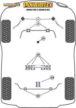 Powerflex Track Rear Anti Roll Bar Bushes 25mm - F80 3 Series M3 - PFR5-4013-25BLK