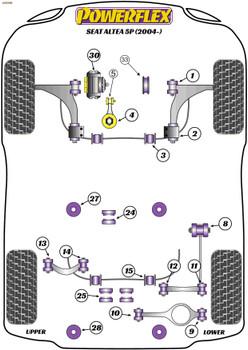 Powerflex Steering Rack Mounting Bush - Altea 5P (2004-) - PFF85-533