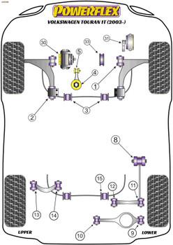 Powerflex Track Steering Rack Mounting Bush - Touran 1T (2003-) - PFF85-533BLK