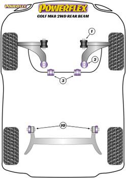 Powerflex Track Front Wishbone Rear Bushes, Caster Adjustable - Golf Mk8 2wd Rear Beam - PFF85-802GBLK