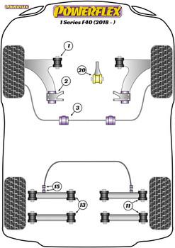 Powerflex Track Lower Engine Mount Large Bushes - F40 (2018 - ) 1 Series - PFF5-1320BLK