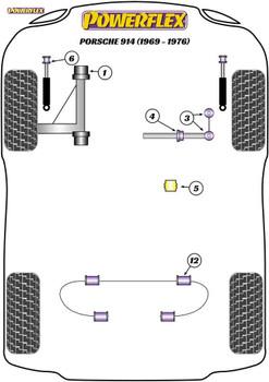 Powerflex Track Front Stabiliser Bar Bushes 14mm - 914 (1970 - 1976) - PFF57-1403-14BLK