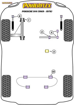 Powerflex Track Rear Anti Roll Bar Bushes 18mm - 914 (1970 - 1976) - PFR57-412-18BLK