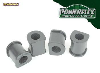 Powerflex PFR57-412-18H