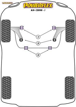 Powerflex Track Front Wishbone Front Bushes - KA+ (2016-ON) - PFF19-1501BLK