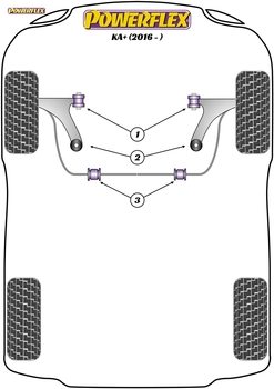 Powerflex Front Arm Rear Bushes, Caster Adjustable - KA+ (2016-ON) - PFF19-1502G