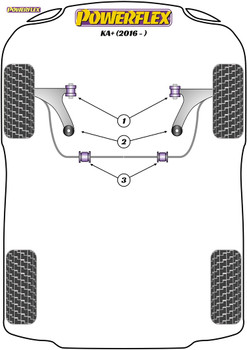 Powerflex Track Front Arm Rear Bushes, Caster Adjustable - KA+ (2016-ON) - PFF19-1502GBLK