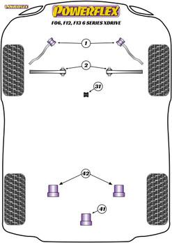 Powerflex Track Front Lower Control Arm Inner Bushes - F06, F12, F13 6 Series xDrive - PFF5-6102BLK