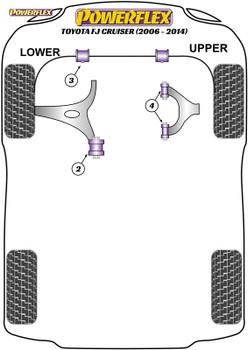 Powerflex Front Upper Control Arm Bushes - FJ Cruiser (2006 - 2014) - PFF76-804