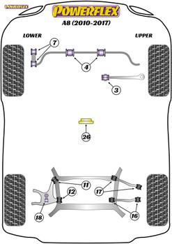 Powerflex Track Transmission Mount Insert (Track) - A8 (2010 - 2017) - PFF3-726BLK