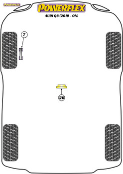 Powerflex Transmission Mount Insert (Petrol) - Q8 (2019 - ON) - PFF3-726