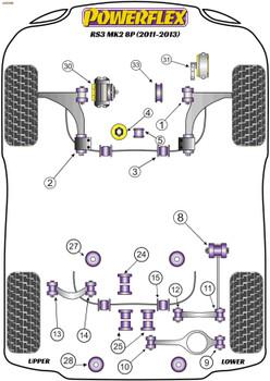Powerflex Jacking Point Insert Kit of 4 - RS3 MK2 8P (2011-2013) - PF3-1663K