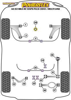 Powerflex Jacking Point Insert Kit of 4 - A3/S3 MK3 8V 125PS plus (2013-) Multi Link - PF3-1663K