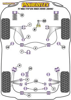 Powerflex Magnetic Jack Pad Adaptor - TT Mk1 Typ 8N 4WD (1999-2006) - PF3-1662