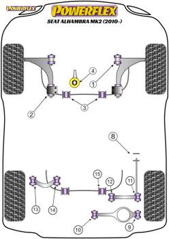 Powerflex Jacking Point Insert Kit of 4 - Alhambra MK2 (2010 - ON) - PF3-1663K